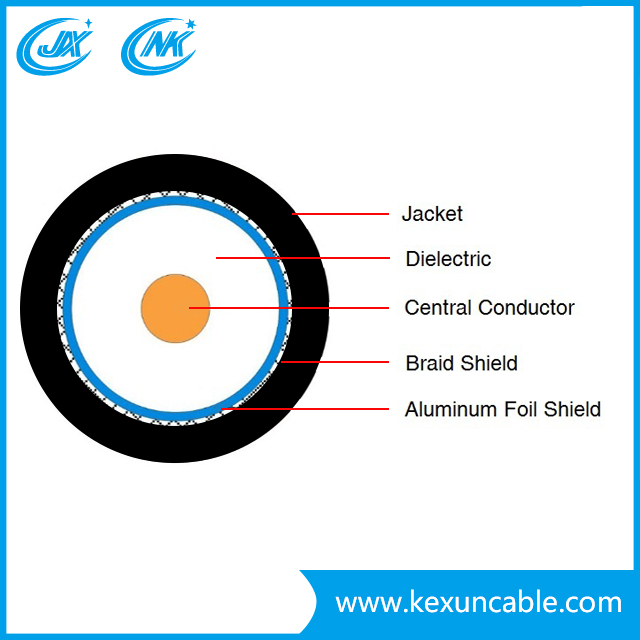 Construction Of Coaxial Cable